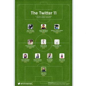 #FIFAWWC: Verónica Boquete, la única jugadora española en el Once Ideal de Twitter?