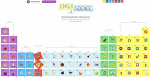 Marketing con emojis, la clave del éxito de General Electric