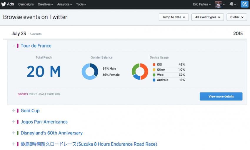 Twitter lanza una característica que permite a las marcas prepararse mejor para las campañas en tiempo real