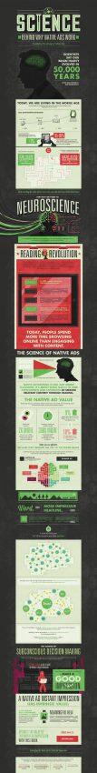 Los anuncios nativos funcionan: demostrado científicamente