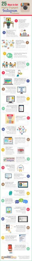 25 recetas que harán que su engagement en Instagram suba como la espuma