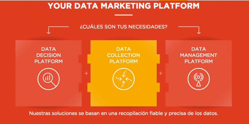 ¿Conoce ya el sistema Data Management Platform (DMP)? #eShowMAD15