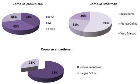 grafico pq