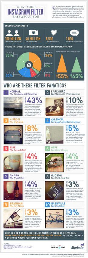 A su personalidad se le ve el plumero en los filtros que utiliza en Instagram