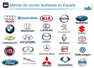 Las marcas de motor en España se sitúan por encima de la media europea en el desarrollo de apps