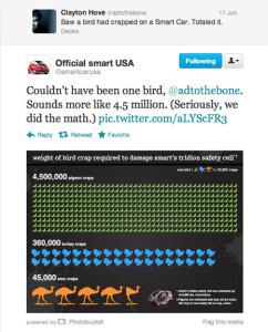 5 marcas que han sacado con éxito en Twitter al (insolente)