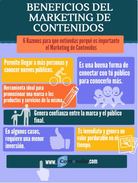 Beneficios del Marketing de Contenido