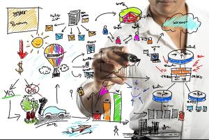¿Cómo reconquistar al cliente con campañas de recuperación aplicando el marketing automation?