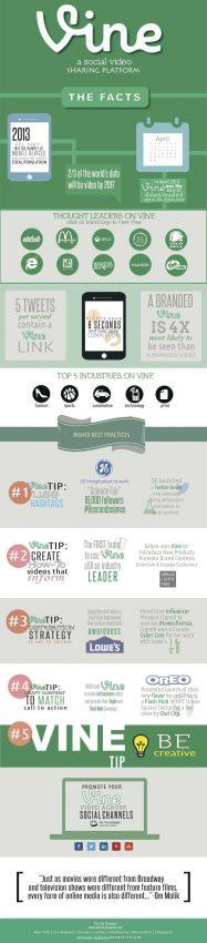 5 consejos para que Vine se convierta en el mejor aliado de su estrategia de marketing