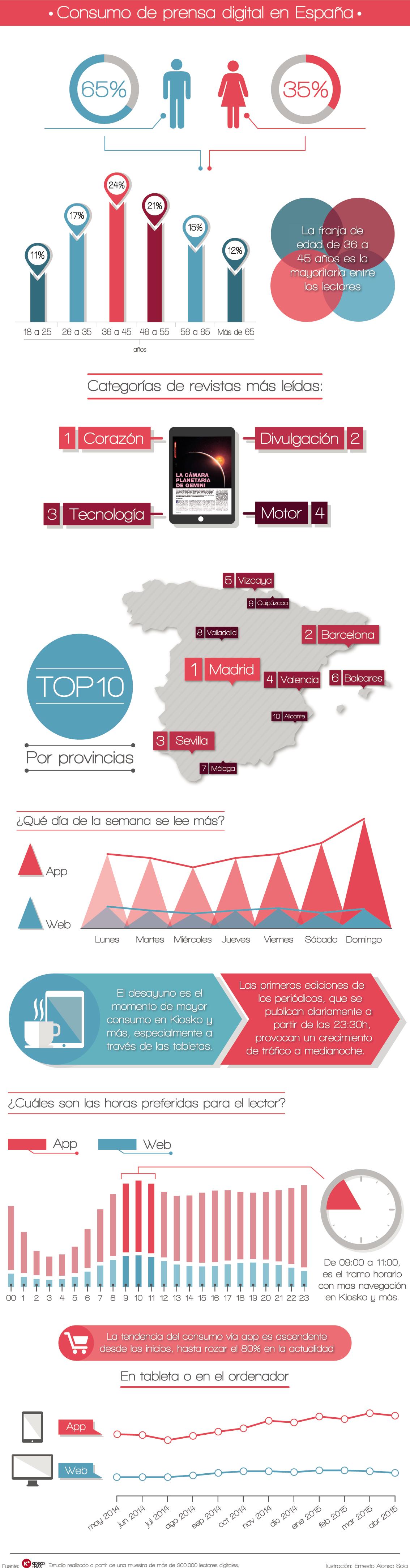 infografia_kym (2)