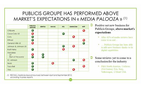 mediapalooza_publicis