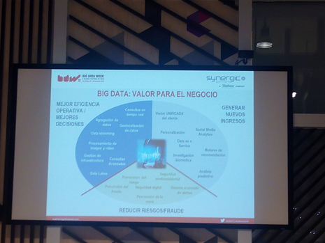 big data week madrid 33
