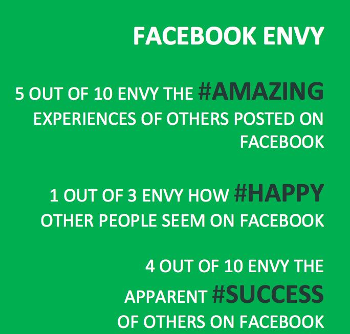 facebook envy(1)