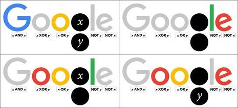 george boole google