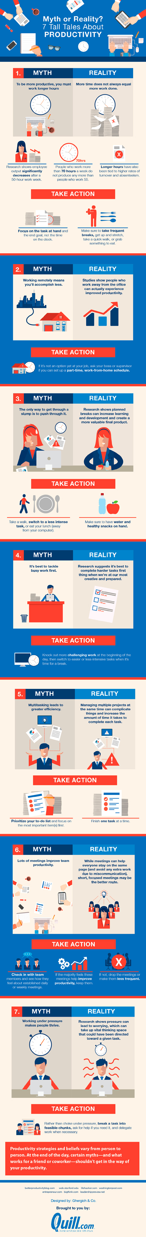 7 mitos productividad 2