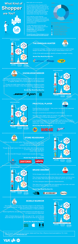 bavlab-shopper-graphic (1) pq