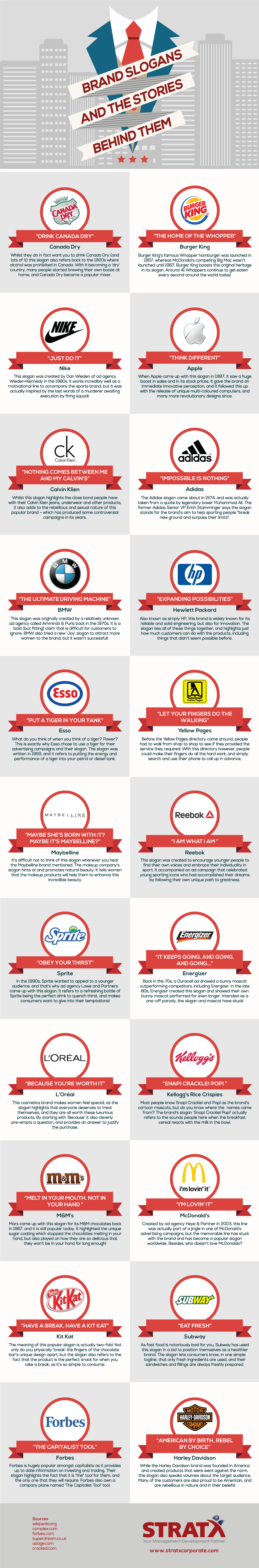 infografia logos
