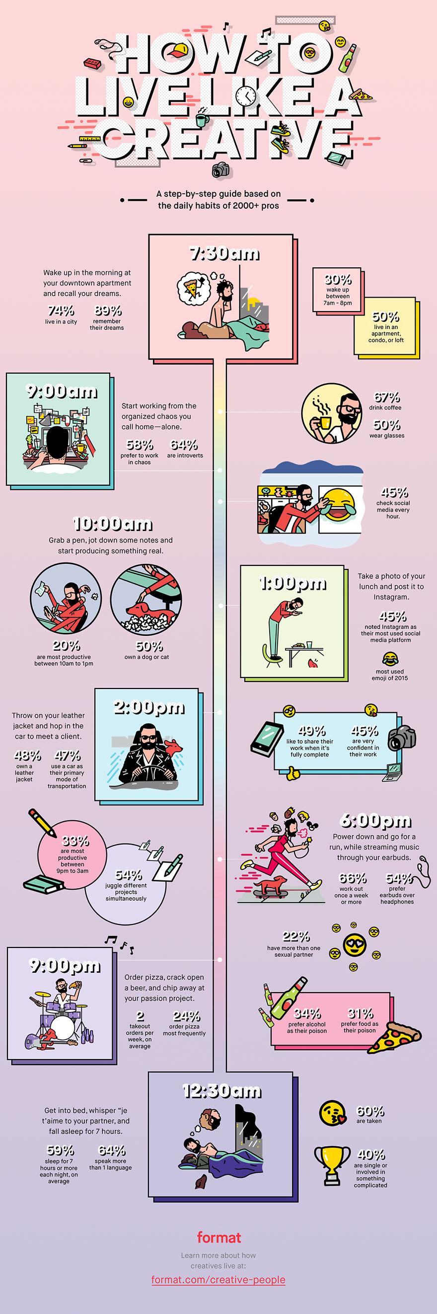 creativo infografía