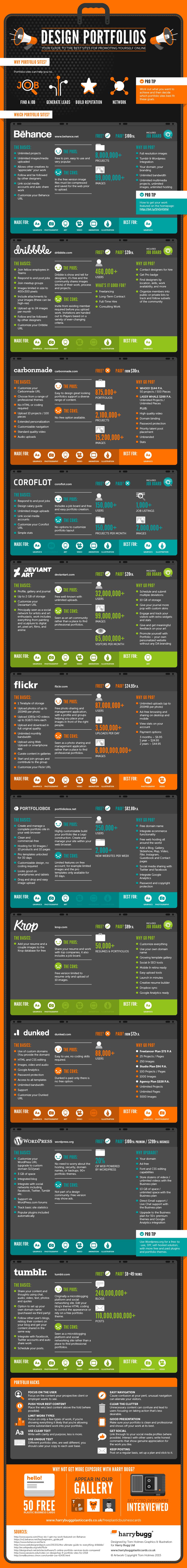 DesignWebsites