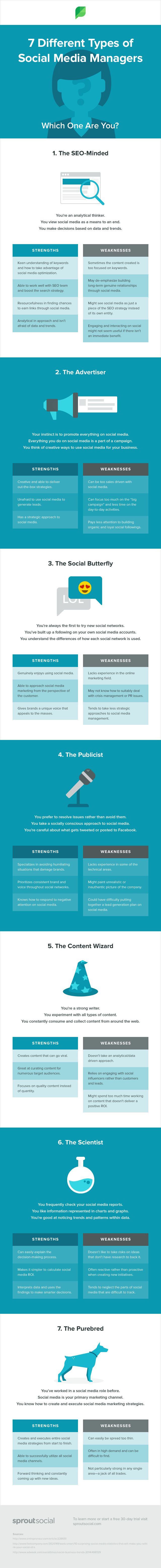 Social-Media-Managers–Infographic_infographic