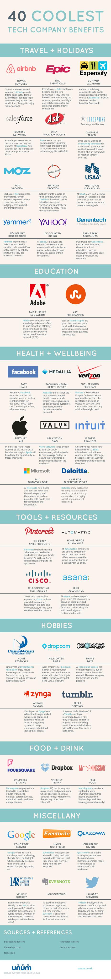 infografía empresas