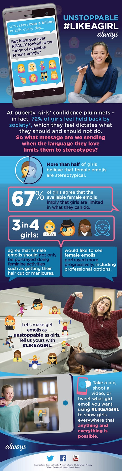 like-a-girl-emoji-infographic pq