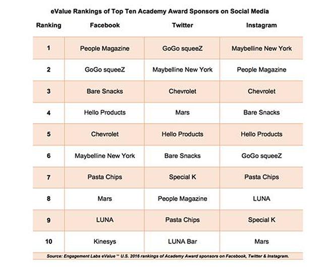 top-10-academy