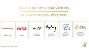 Ogilvy, WPP y Coca-Cola lideran el Effie Index
