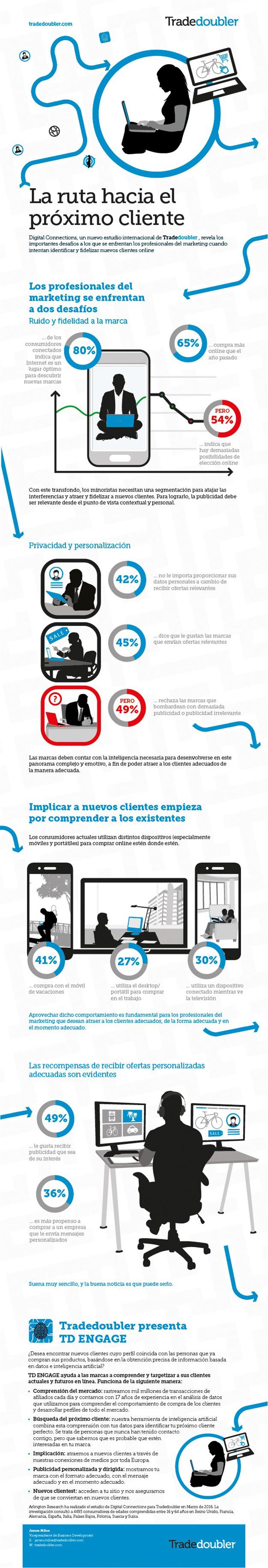 122 TD RTYNC Infographic_ES
