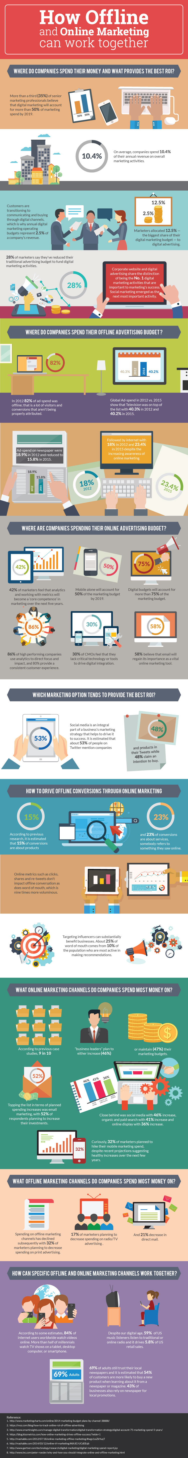 offline-and-online-marketing-infographic