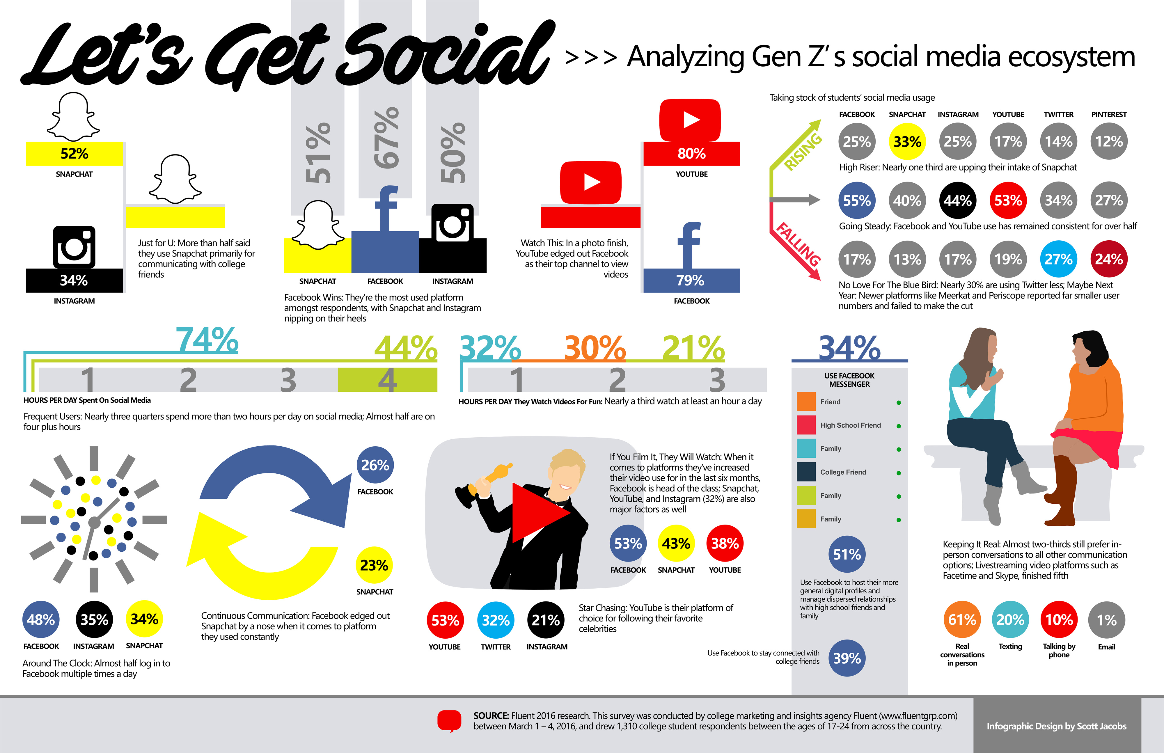 Social-Media-Infographic-FI