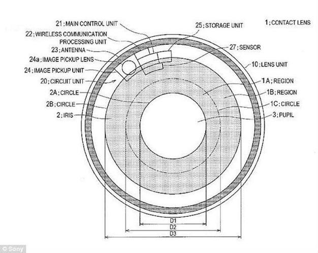 patente-sony