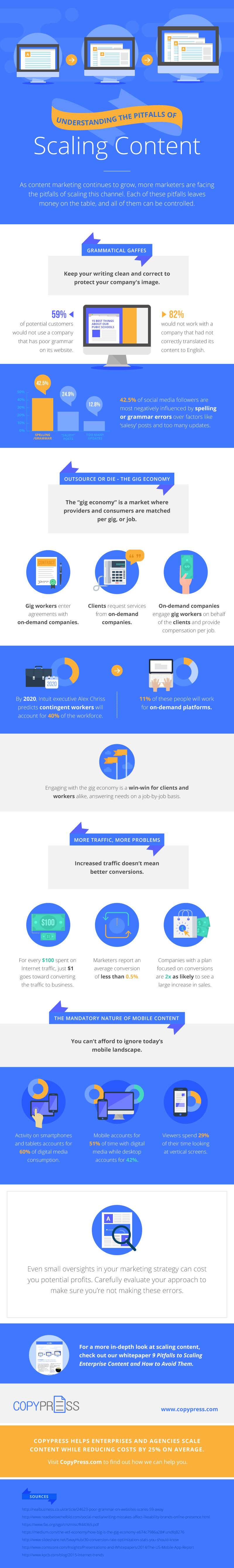 pitfalls-of-scaling-content-infographic