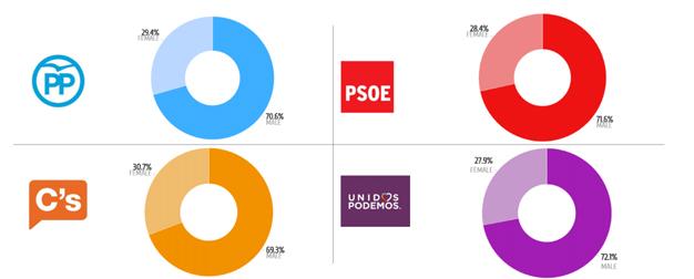 grafico-elecciones3