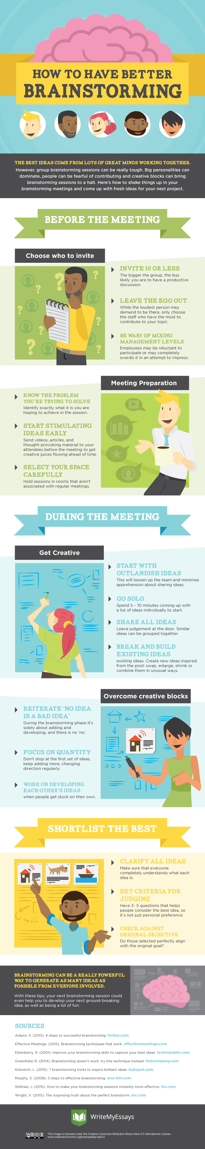 how-to-have-better-brainstorming