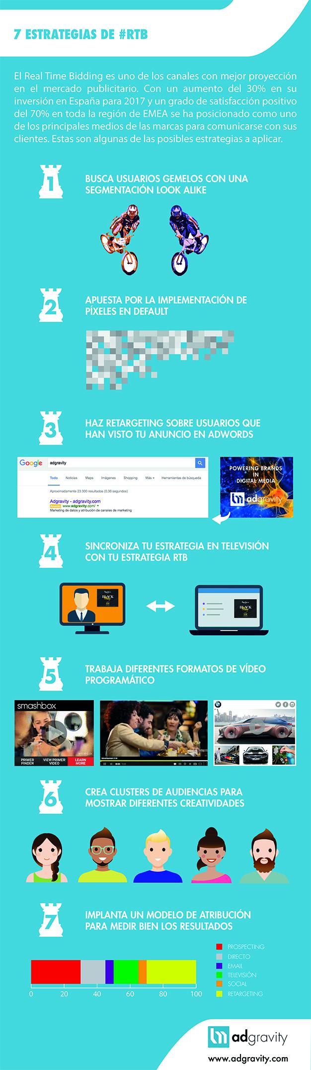 Infografi?a_EstrategiasRTB