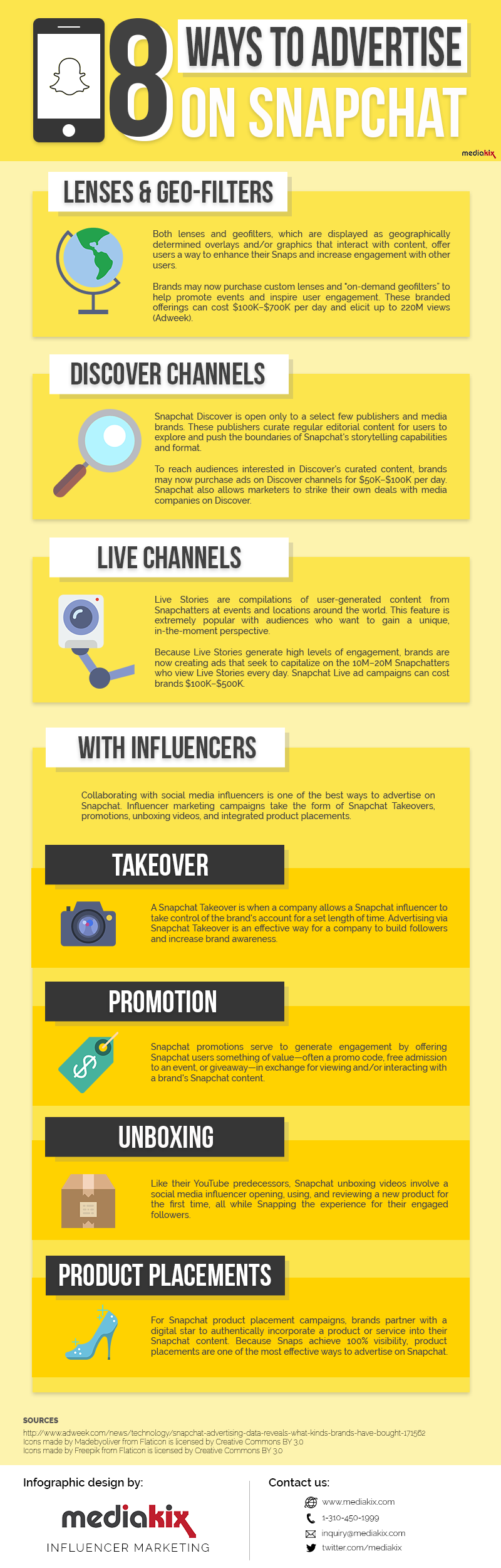 How-To-Advertise-on-Snapchat-Marketing-Infographic