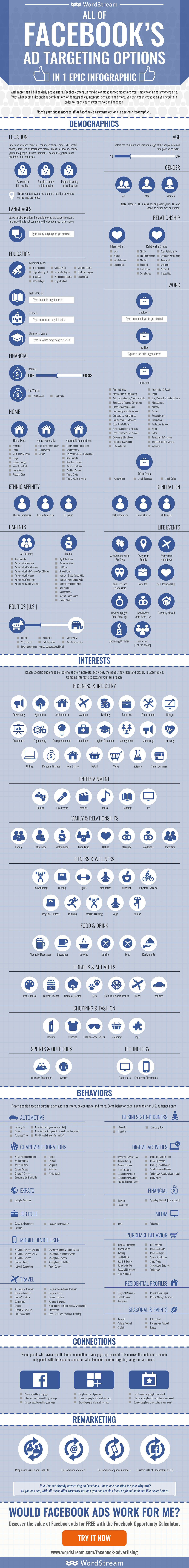 facebook-ad-targeting-options-infographic-wordstream-large