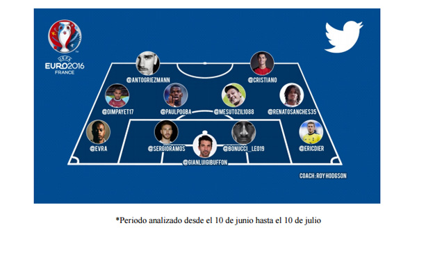 jugadores-twitter