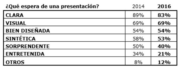 presentaciones2