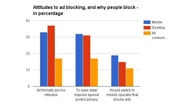 5 ad blocking