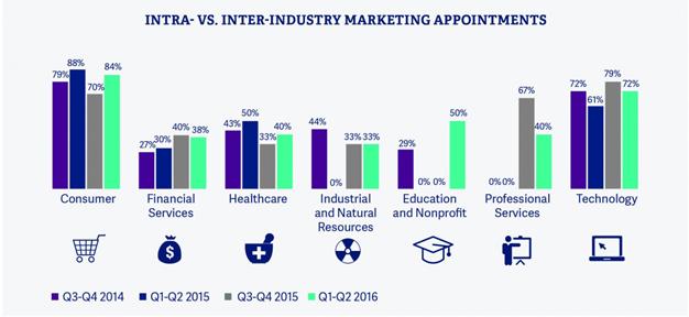 Marketing-graphs-1200x552