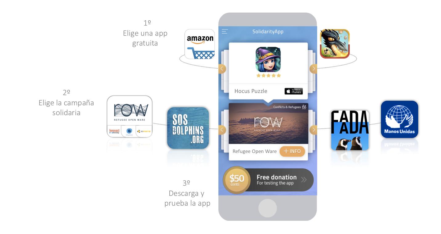 Solidarity App 1