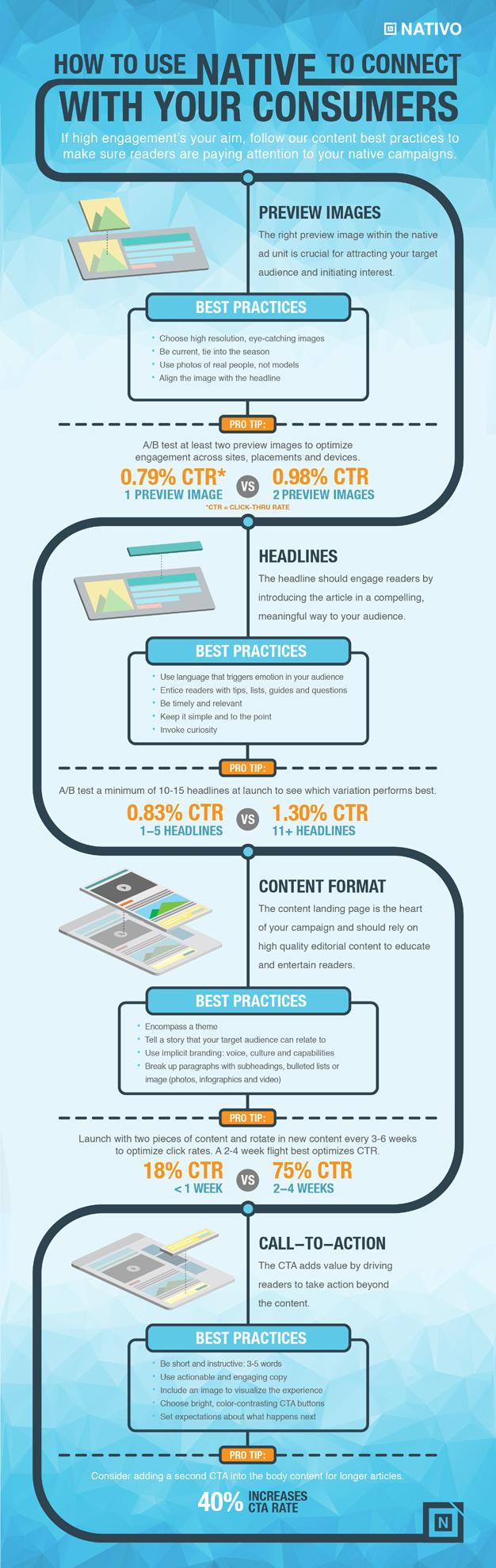 infografia-nativa