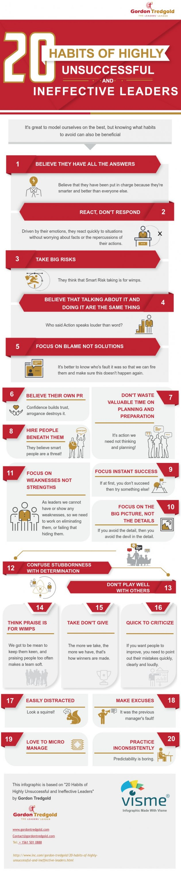20-habits-of-highly-unsuccessful-and-ineffective-leaders-1_35614