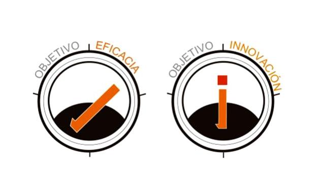 objetivo-eficacia-y-objetivo-innovacion-imagen