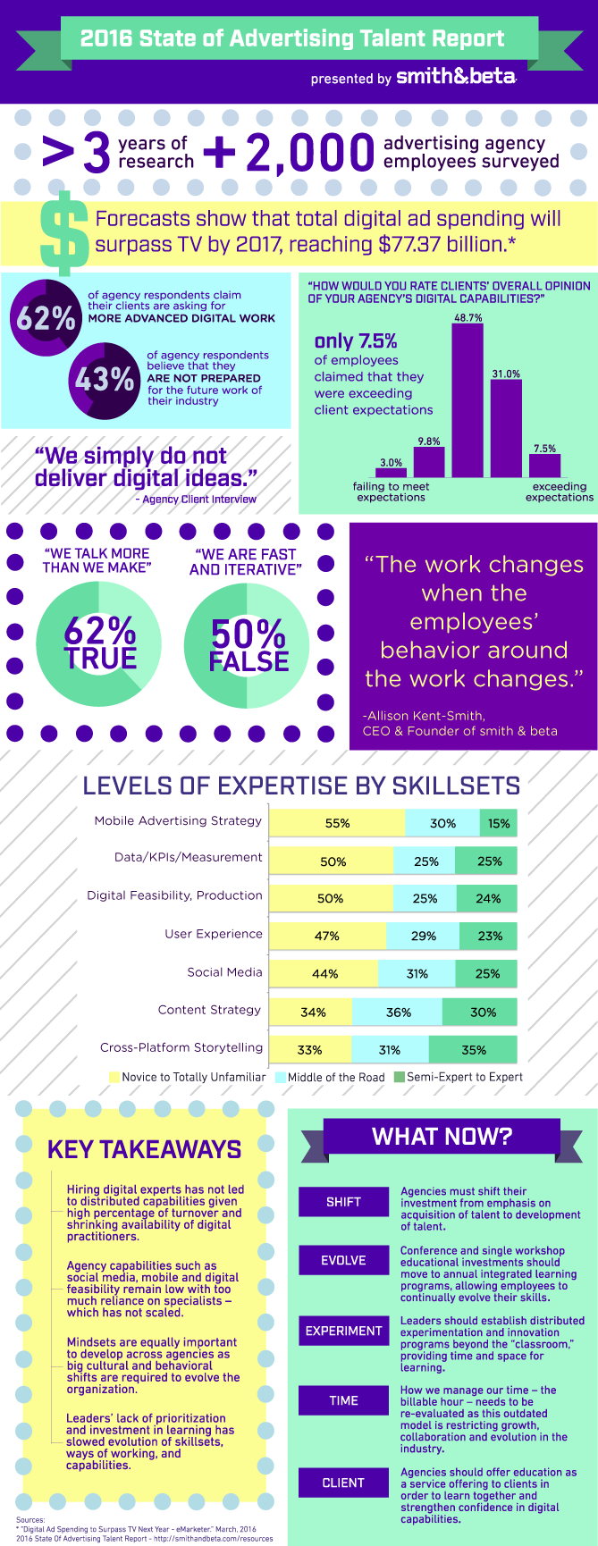 hubspot_infographic_669ppxw_v5_1