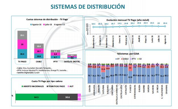 grafico-distribucion2