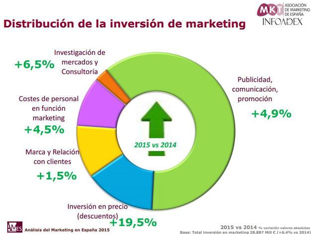 marketing-2