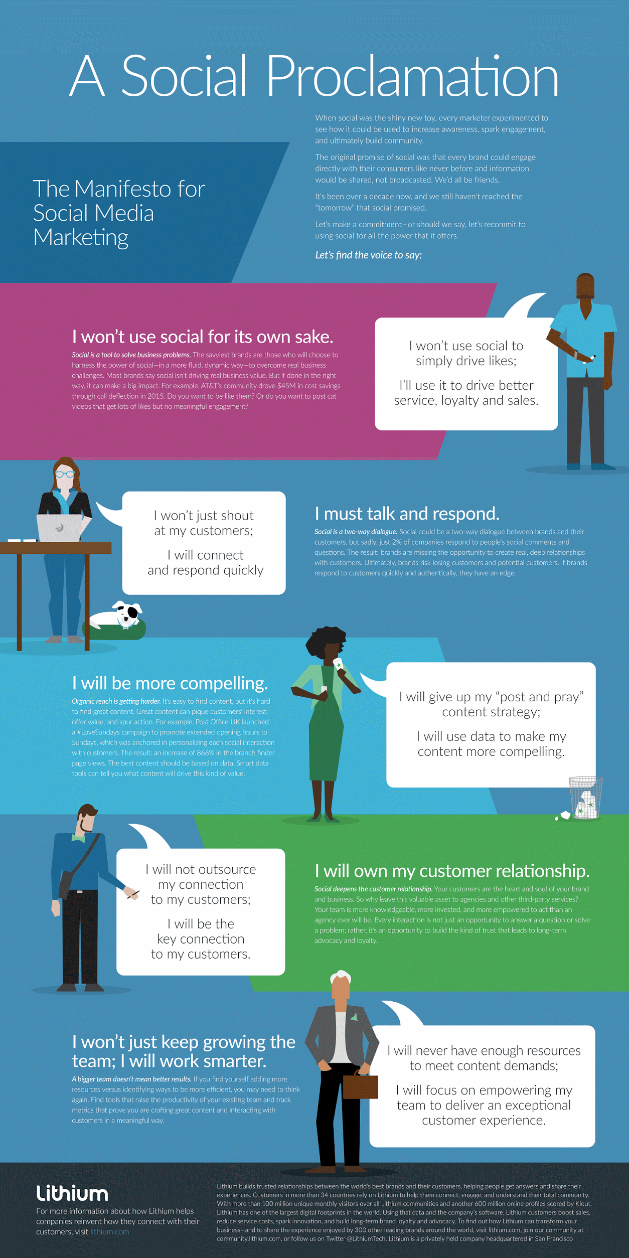 social-manifesto-infographic-analysts-infographic